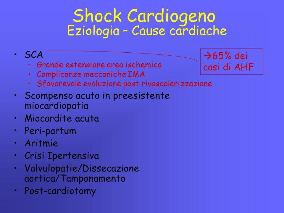 Shock Cardiogeno Eziologia – Cause cardiache SCA Grande estensione area ischemica Complicanze meccaniche IMA Sfavorevole evoluzione post rivascolarizz