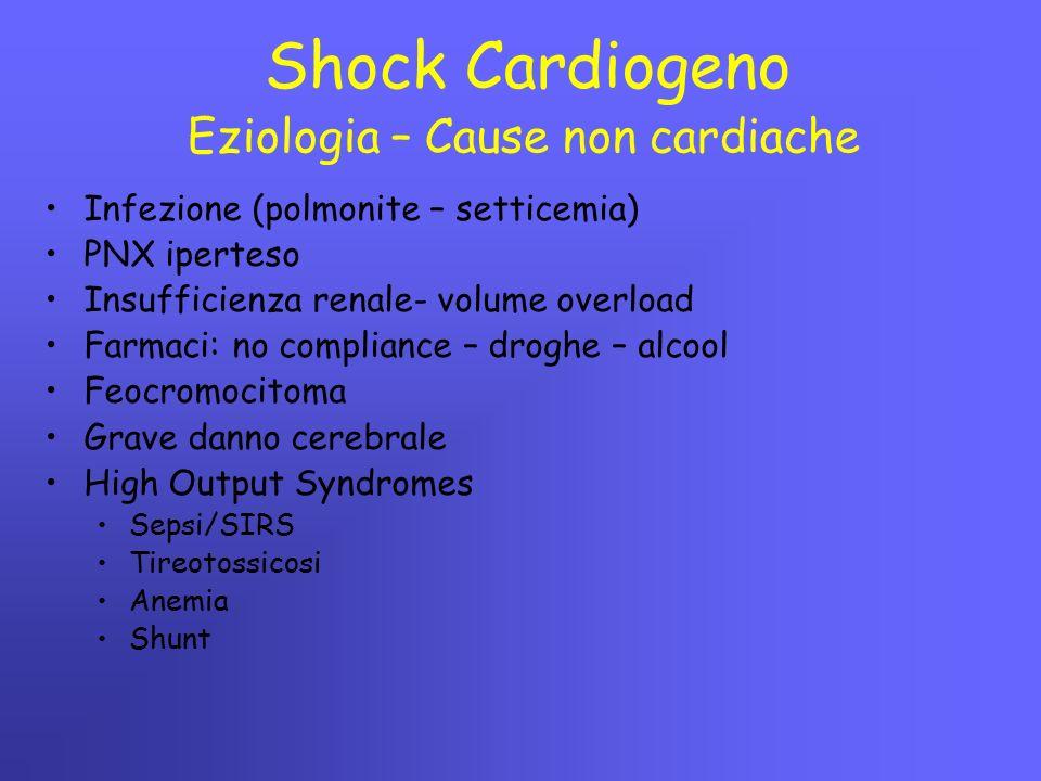 Shock Cardiogeno Eziologia – Cause non cardiache Infezione (polmonite – setticemia) PNX iperteso Insufficienza renale- volume overload Farmaci: no com
