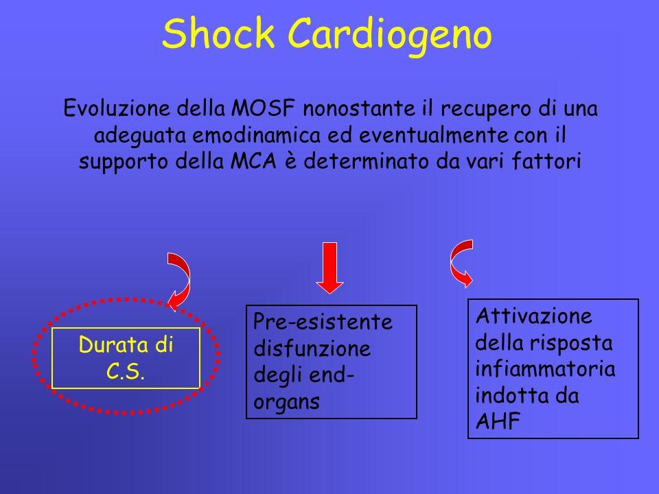 Evoluzione della MOSF nonostante il recupero di una adeguata emodinamica ed eventualmente con il supporto della MCA è determinato da vari fattori Pre-