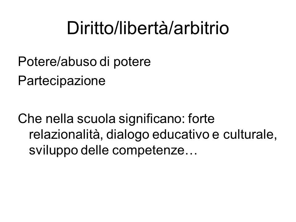 Diritto/libertà/arbitrio Potere/abuso di potere Partecipazione Che nella scuola significano: forte relazionalità, dialogo educativo e culturale, sviluppo delle competenze…