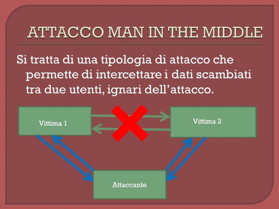 Si tratta di una tipologia di attacco che permette di intercettare i dati scambiati tra due utenti, ignari dell'attacco.