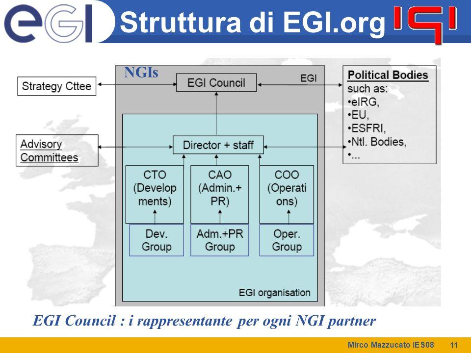 Mirco Mazzucato IES08 11 Struttura di EGI.org EGI Council : i rappresentante per ogni NGI partner NGIs
