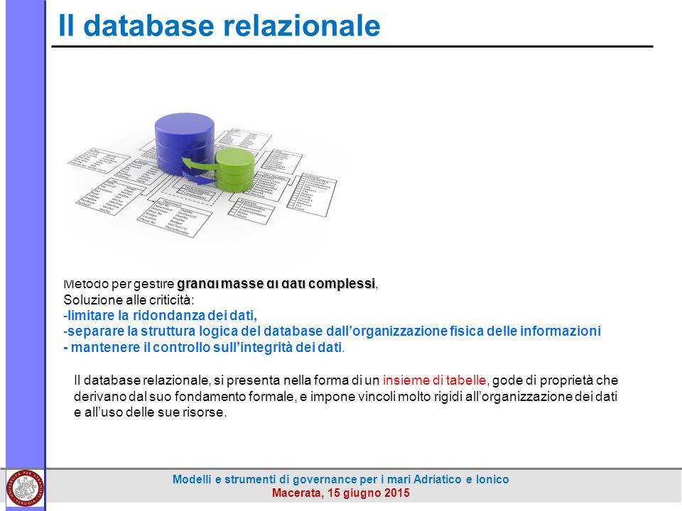 Modelli e strumenti di governance per i mari Adriatico e Ionico Macerata, 15 giugno 2015 Il database relazionale grandi masse di dati complessi Metodo per gestire grandi masse di dati complessi, Soluzione alle criticità: -limitare la ridondanza dei dati, -separare la struttura logica del database dall'organizzazione fisica delle informazioni - mantenere il controllo sull'integrità dei dati.