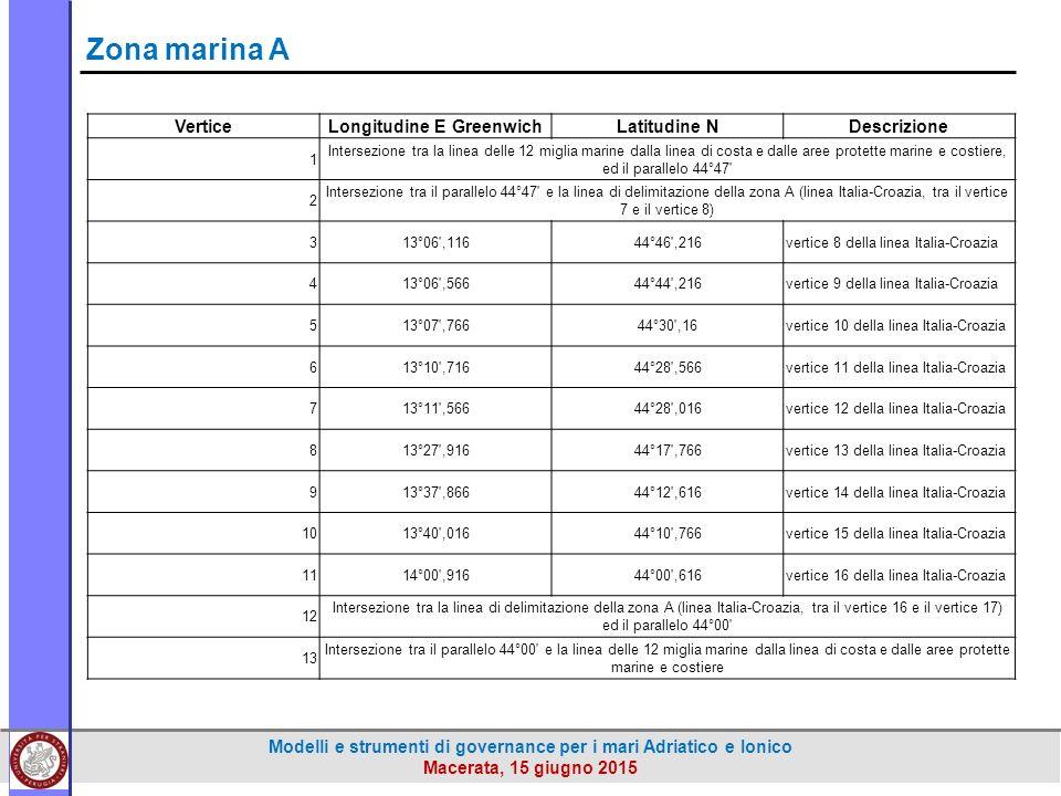 Modelli e strumenti di governance per i mari Adriatico e Ionico Macerata, 15 giugno 2015 VerticeLongitudine E GreenwichLatitudine NDescrizione 1 Intersezione tra la linea delle 12 miglia marine dalla linea di costa e dalle aree protette marine e costiere, ed il parallelo 44°47 2 Intersezione tra il parallelo 44°47 e la linea di delimitazione della zona A (linea Italia-Croazia, tra il vertice 7 e il vertice 8) 313°06 ,11644°46 ,216vertice 8 della linea Italia-Croazia 413°06 ,56644°44 ,216vertice 9 della linea Italia-Croazia 513°07 ,76644°30 ,16vertice 10 della linea Italia-Croazia 613°10 ,71644°28 ,566vertice 11 della linea Italia-Croazia 713°11 ,56644°28 ,016vertice 12 della linea Italia-Croazia 813°27 ,91644°17 ,766vertice 13 della linea Italia-Croazia 913°37 ,86644°12 ,616vertice 14 della linea Italia-Croazia 1013°40 ,01644°10 ,766vertice 15 della linea Italia-Croazia 1114°00 ,91644°00 ,616vertice 16 della linea Italia-Croazia 12 Intersezione tra la linea di delimitazione della zona A (linea Italia-Croazia, tra il vertice 16 e il vertice 17) ed il parallelo 44°00 13 Intersezione tra il parallelo 44°00 e la linea delle 12 miglia marine dalla linea di costa e dalle aree protette marine e costiere Zona marina A