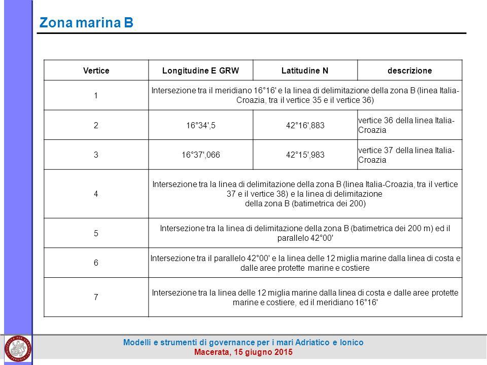 Modelli e strumenti di governance per i mari Adriatico e Ionico Macerata, 15 giugno 2015 Zona marina B VerticeLongitudine E GRWLatitudine Ndescrizione 1 Intersezione tra il meridiano 16°16 e la linea di delimitazione della zona B (linea Italia- Croazia, tra il vertice 35 e il vertice 36) 216°34 ,542°16 ,883 vertice 36 della linea Italia- Croazia 316°37 ,06642°15 ,983 vertice 37 della linea Italia- Croazia 4 Intersezione tra la linea di delimitazione della zona B (linea Italia-Croazia, tra il vertice 37 e il vertice 38) e la linea di delimitazione della zona B (batimetrica dei 200) 5 Intersezione tra la linea di delimitazione della zona B (batimetrica dei 200 m) ed il parallelo 42°00 6 Intersezione tra il parallelo 42°00 e la linea delle 12 miglia marine dalla linea di costa e dalle aree protette marine e costiere 7 Intersezione tra la linea delle 12 miglia marine dalla linea di costa e dalle aree protette marine e costiere, ed il meridiano 16°16
