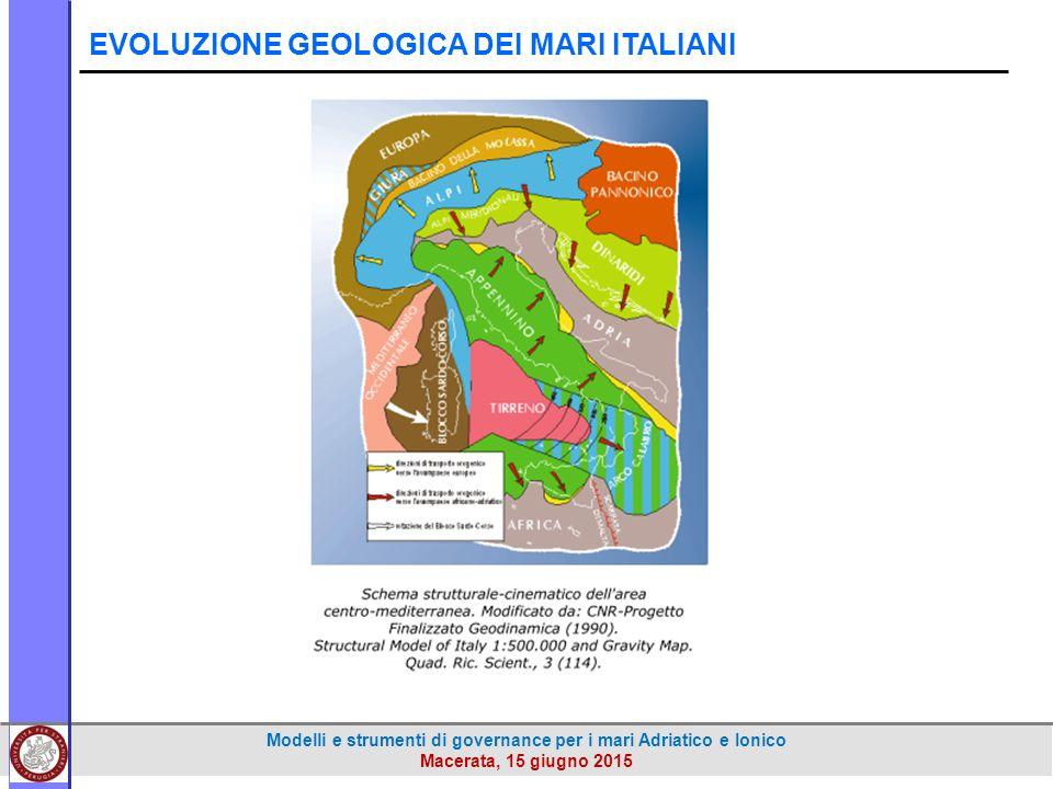 Modelli e strumenti di governance per i mari Adriatico e Ionico Macerata, 15 giugno 2015 EVOLUZIONE GEOLOGICA DEI MARI ITALIANI