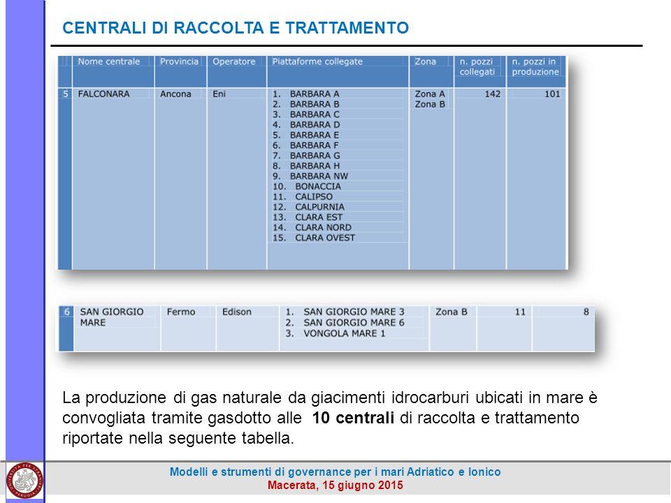 Modelli e strumenti di governance per i mari Adriatico e Ionico Macerata, 15 giugno 2015 CENTRALI DI RACCOLTA E TRATTAMENTO La produzione di gas naturale da giacimenti idrocarburi ubicati in mare è convogliata tramite gasdotto alle 10 centrali di raccolta e trattamento riportate nella seguente tabella.