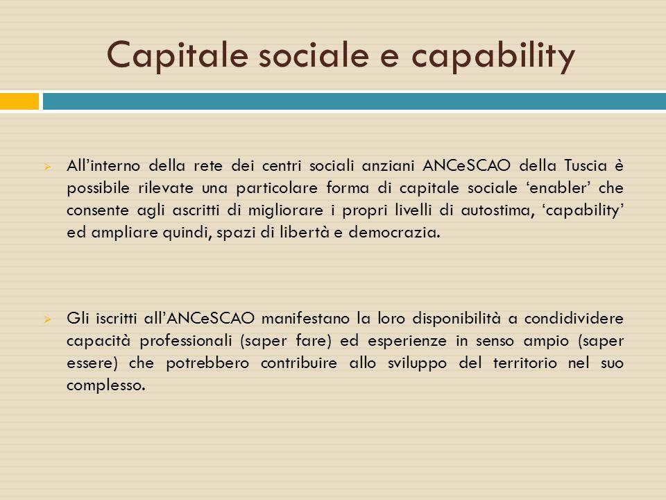  All'interno della rete dei centri sociali anziani ANCeSCAO della Tuscia è possibile rilevate una particolare forma di capitale sociale 'enabler' che