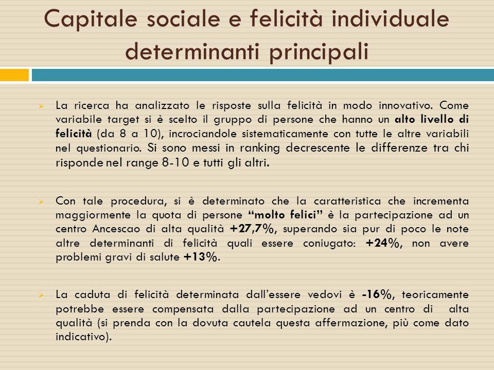 Capitale sociale e felicità individuale determinanti principali  La ricerca ha analizzato le risposte sulla felicità in modo innovativo. Come variabi