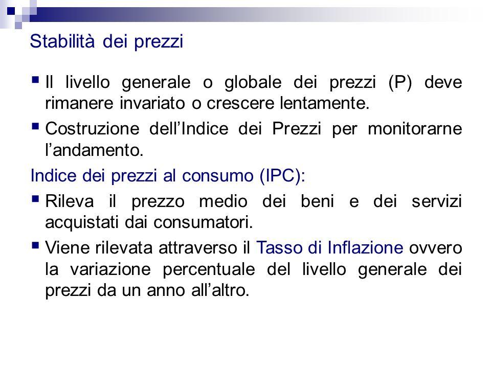 Stabilità dei prezzi  Il livello generale o globale dei prezzi (P) deve rimanere invariato o crescere lentamente.  Costruzione dell'Indice dei Prezz