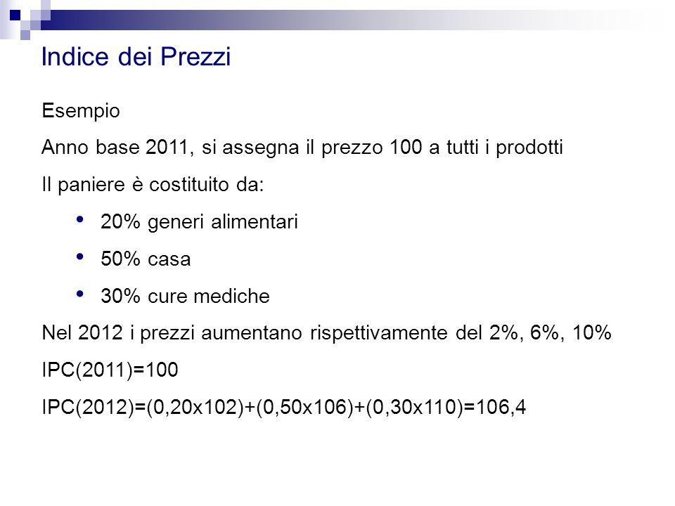 Indice dei Prezzi Esempio Anno base 2011, si assegna il prezzo 100 a tutti i prodotti Il paniere è costituito da: 20% generi alimentari 50% casa 30% c