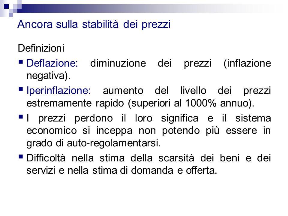 Ancora sulla stabilità dei prezzi Definizioni  Deflazione: diminuzione dei prezzi (inflazione negativa).  Iperinflazione: aumento del livello dei pr