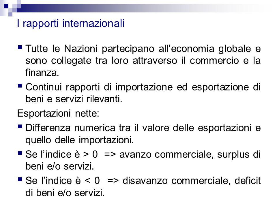 I rapporti internazionali  Tutte le Nazioni partecipano all'economia globale e sono collegate tra loro attraverso il commercio e la finanza.  Contin