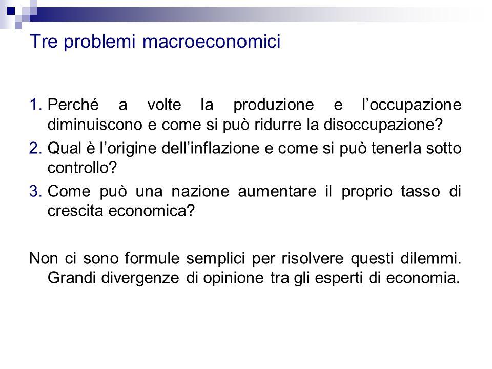 Tre problemi macroeconomici  Perché a volte la produzione e l'occupazione diminuiscono e come si può ridurre la disoccupazione?  Qual è l'origine
