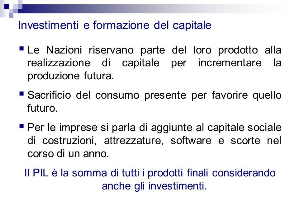 Investimenti e formazione del capitale  Le Nazioni riservano parte del loro prodotto alla realizzazione di capitale per incrementare la produzione fu