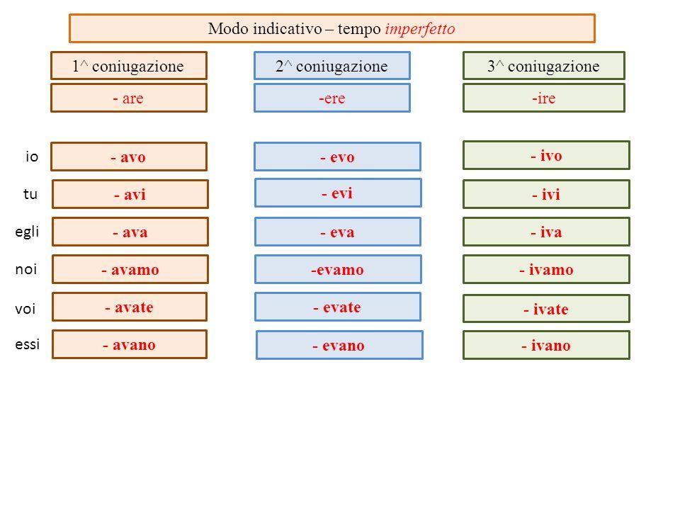 1^ coniugazione - are 2^ coniugazione -ere 3^ coniugazione -ire Modo indicativo – tempo imperfetto - avo - avi - ava - avamo - avate - avano - evo - e