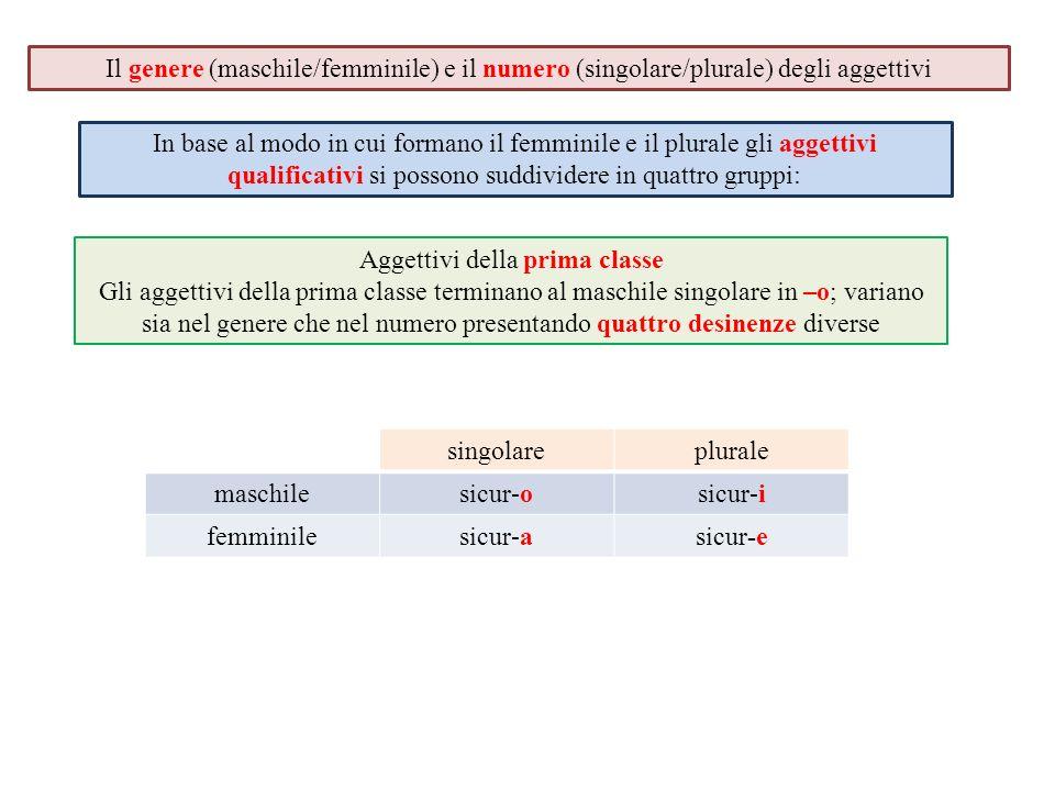 Il genere (maschile/femminile) e il numero (singolare/plurale) degli aggettivi In base al modo in cui formano il femminile e il plurale gli aggettivi