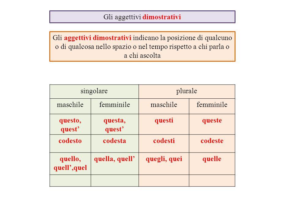 Gli aggettivi dimostrativi Gli aggettivi dimostrativi indicano la posizione di qualcuno o di qualcosa nello spazio o nel tempo rispetto a chi parla o