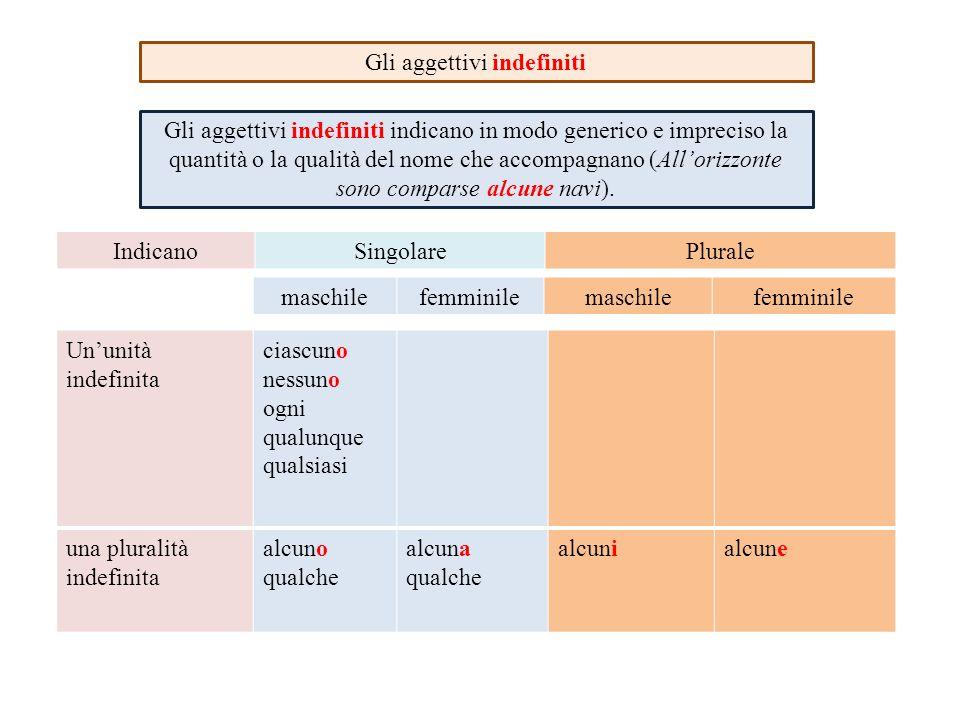 Gli aggettivi indefiniti Gli aggettivi indefiniti indicano in modo generico e impreciso la quantità o la qualità del nome che accompagnano (All'orizzo