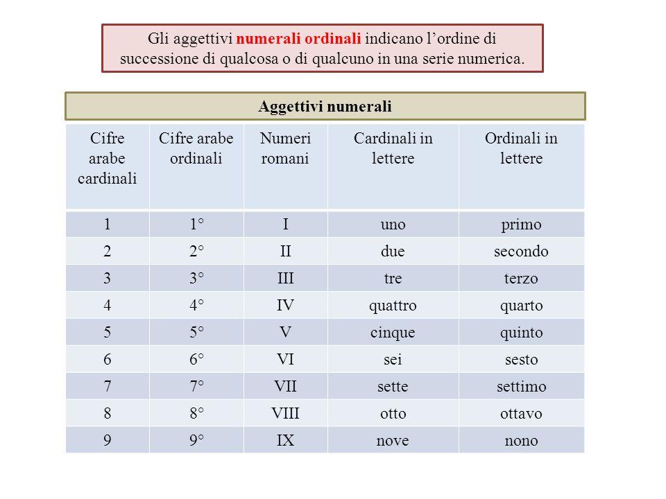 Gli aggettivi numerali ordinali indicano l'ordine di successione di qualcosa o di qualcuno in una serie numerica. Aggettivi numerali Cifre arabe cardi