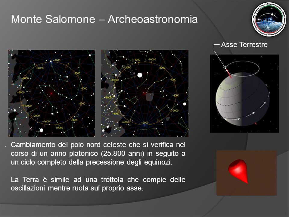 Monte Salomone – Archeoastronomia Asse Terrestre. Cambiamento del polo nord celeste che si verifica nel corso di un anno platonico (25.800 anni) in se