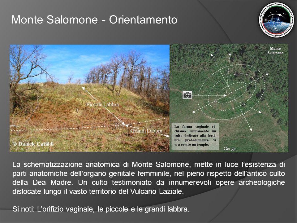 Monte Salomone - Orientamento La schematizzazione anatomica di Monte Salomone, mette in luce l'esistenza di parti anatomiche dell'organo genitale femm