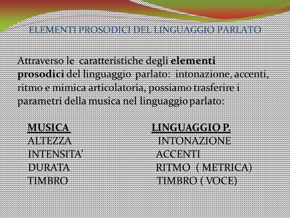 ELEMENTI PROSODICI DEL LINGUAGGIO PARLATO Attraverso le caratteristiche degli elementi prosodici del linguaggio parlato: intonazione, accenti, ritmo e