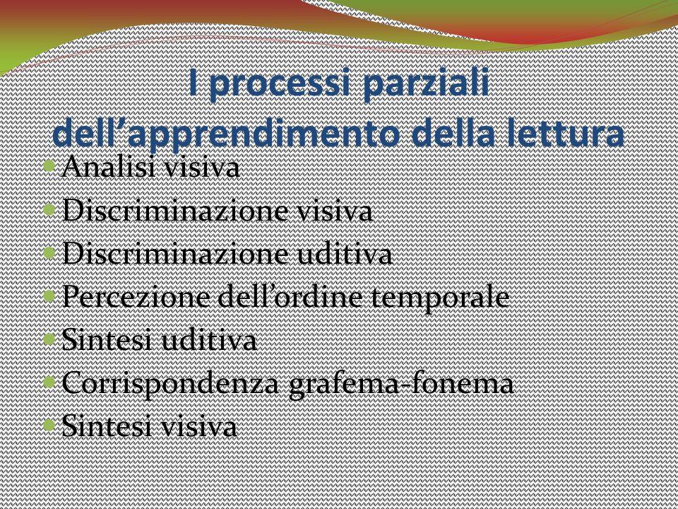 I processi parziali dell'apprendimento della lettura Analisi visiva Discriminazione visiva Discriminazione uditiva Percezione dell'ordine temporale Si