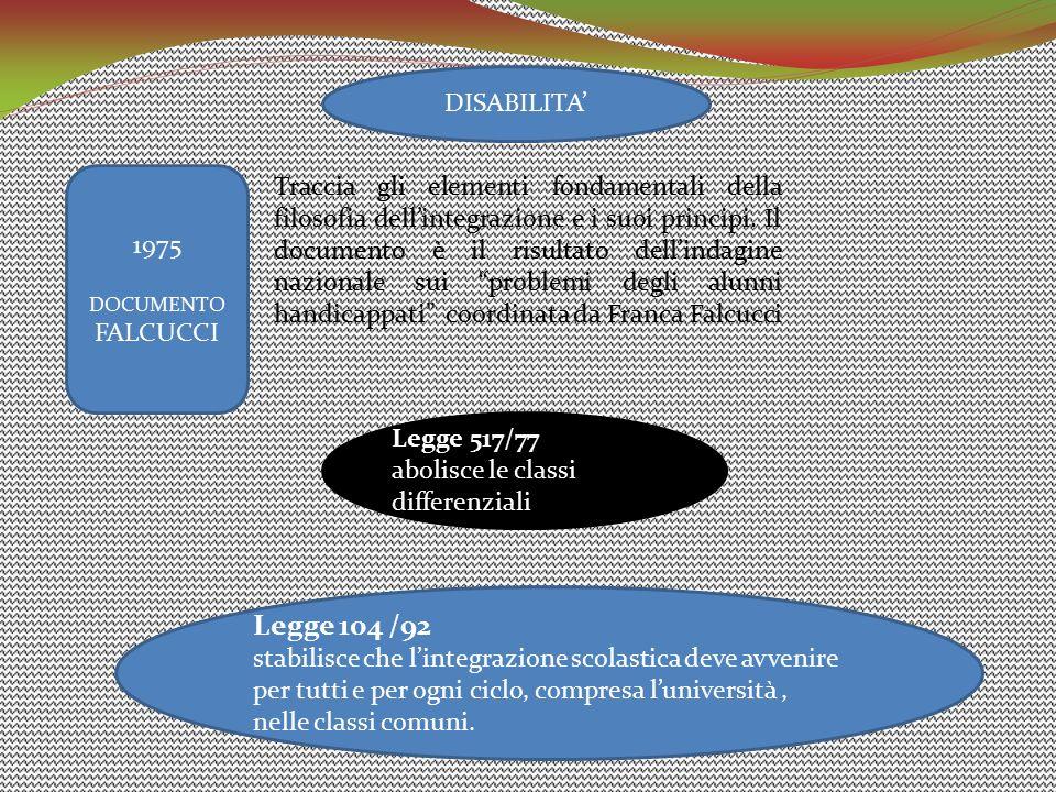 DPR 24/02/1994 Definisce il ruolo di supporto tecnico specialistico che i servizi sanitari devono avere nei confronti delle scuole impegnate nei processi di integrazione.