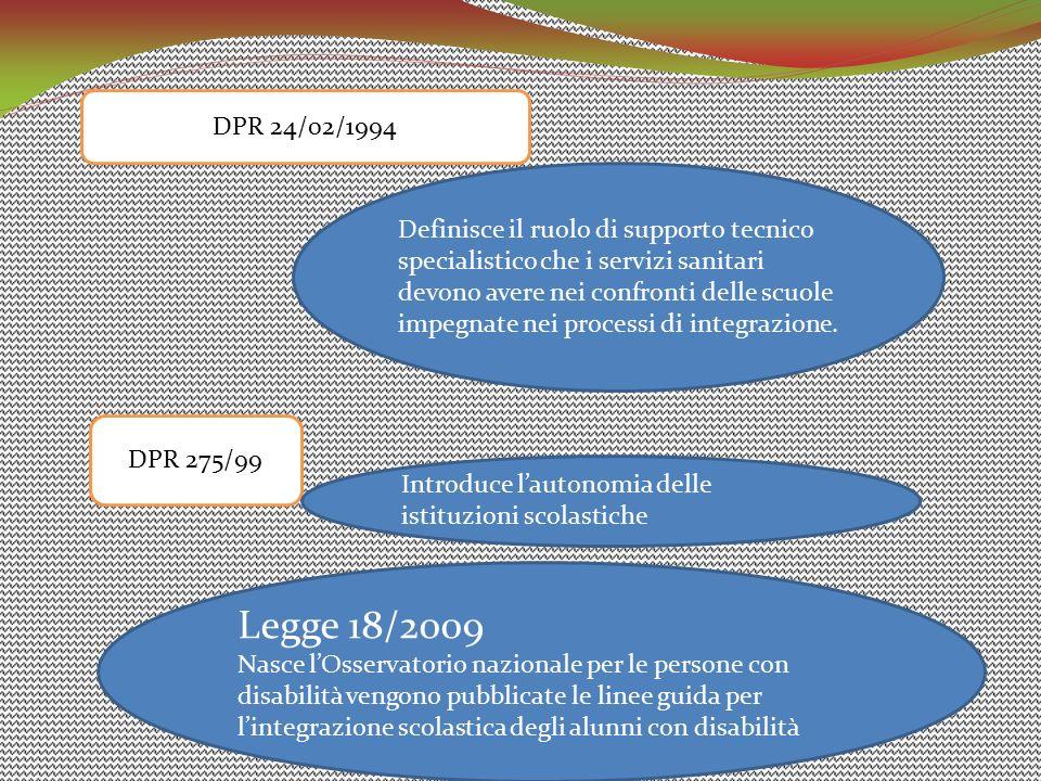 SCHEMA DI PRODUZIONE VERBALE LA VOCE- PARLATA, CANTATA, MODULATA INTONAZIONE-AFFERMATIVA, NARRATIVA, ESCLAMATIVA, INTERROGATIVA FONEMI- SUONI COSTITUTIVI DI UNA CERTA LINGUA RITMO- R.