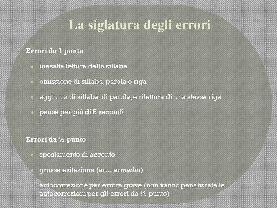 La siglatura degli errori  Errori da 1 punto  inesatta lettura della sillaba  omissione di sillaba, parola o riga  aggiunta di sillaba, di parola,