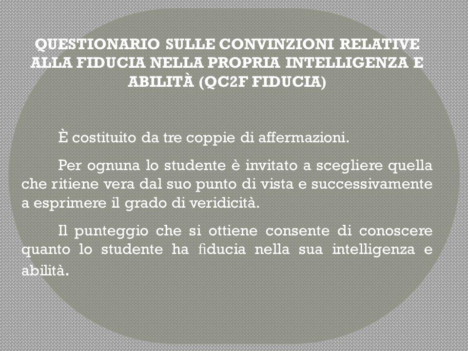 QCA QUESTIONARIO DI ATTRIBUZIONE (QCA-PERCHÉ È SUCCESSO QUESTO?).