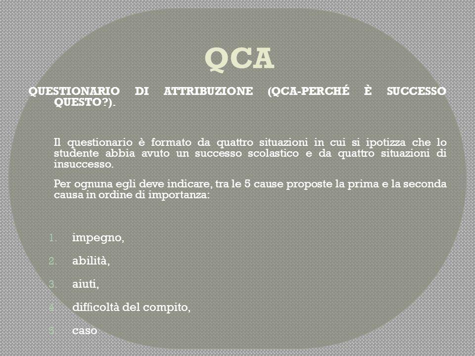 TEST- A.C.E.S.S.ANALISI DEGLI INDICATORI COGNITIVO-EMOZIONALI DEL SUCCESSO SCOLASTICO P.