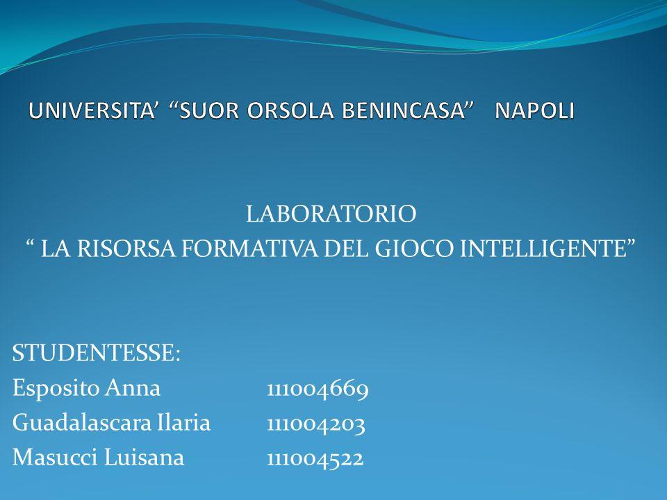 LABORATORIO LA RISORSA FORMATIVA DEL GIOCO INTELLIGENTE STUDENTESSE: Esposito Anna111004669 Guadalascara Ilaria111004203 Masucci Luisana111004522