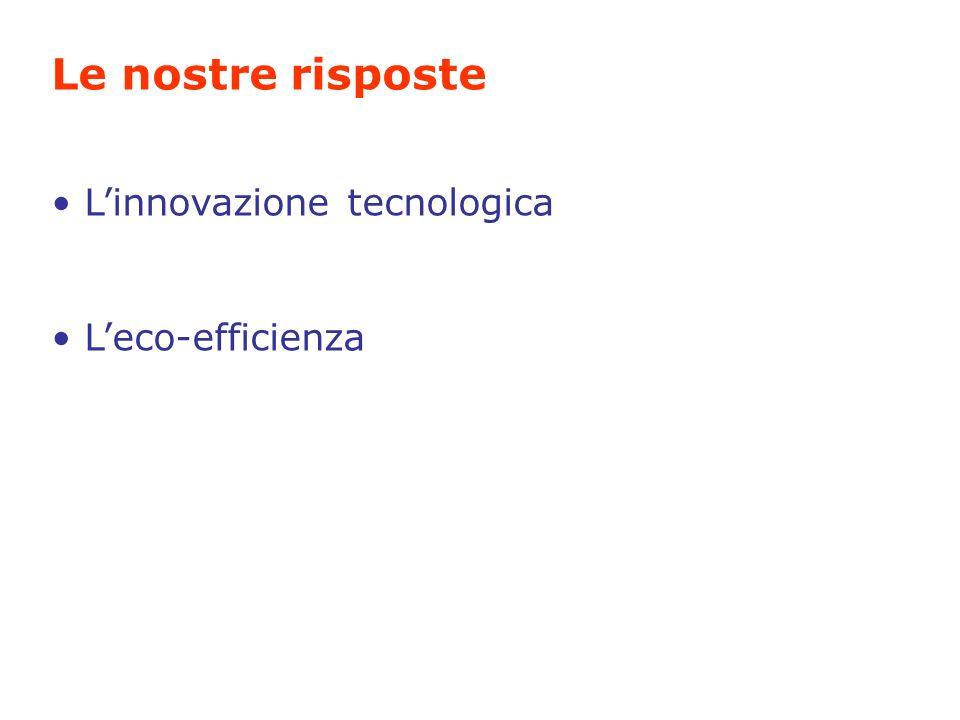 Le nostre risposte L'innovazione tecnologica L'eco-efficienza