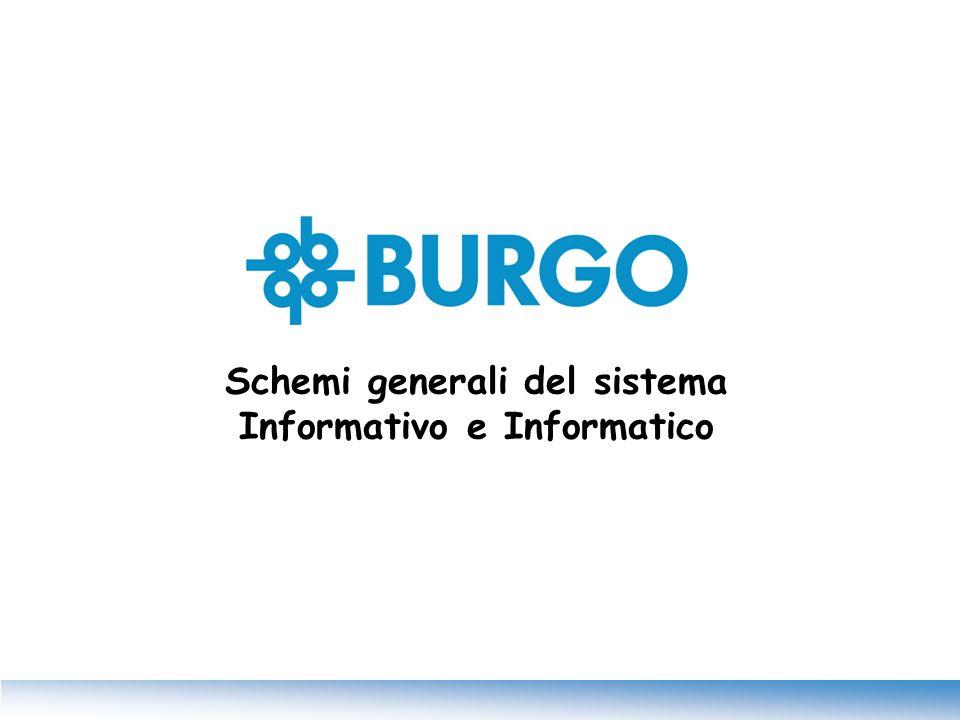 Realizzare il cambiamento del sistema organizzativo e informativo del Gruppo Burgo atto a sostenere ed a permettere il miglioramento dell'attuale posizionamento del Gruppo nello scenario del mercato internazionale in cui opera Missione del progetto Burgo 2000