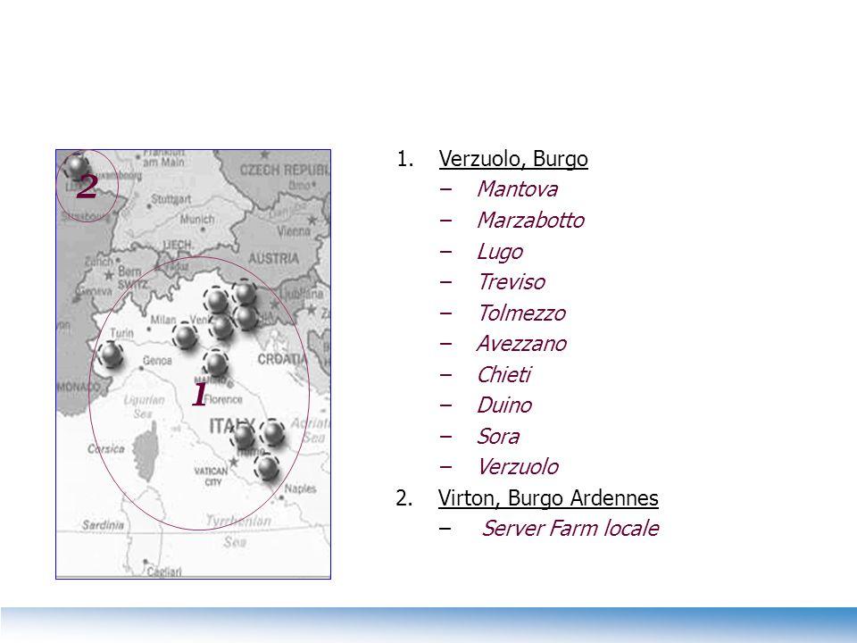 1.Verzuolo, Burgo –Mantova –Marzabotto –Lugo –Treviso –Tolmezzo –Avezzano –Chieti –Duino –Sora –Verzuolo 2 1 2.Virton, Burgo Ardennes –Server Farm loc