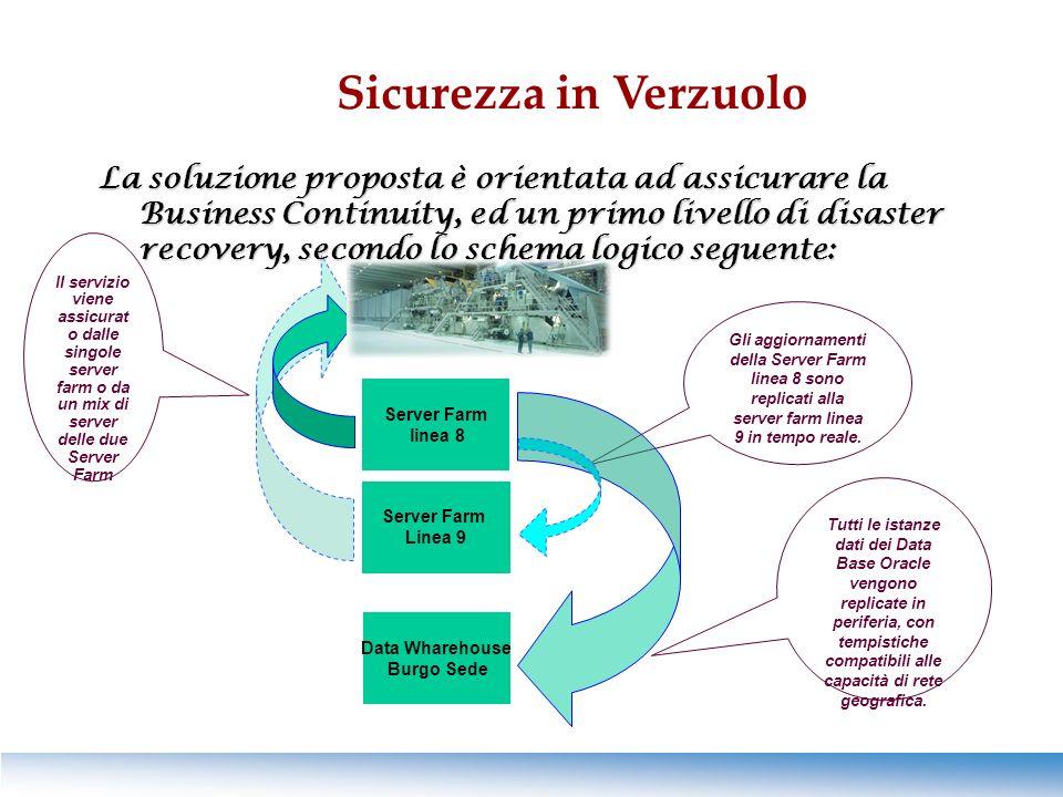 Sicurezza in Verzuolo La soluzione proposta è orientata ad assicurare la Business Continuity, ed un primo livello di disaster recovery, secondo lo sch