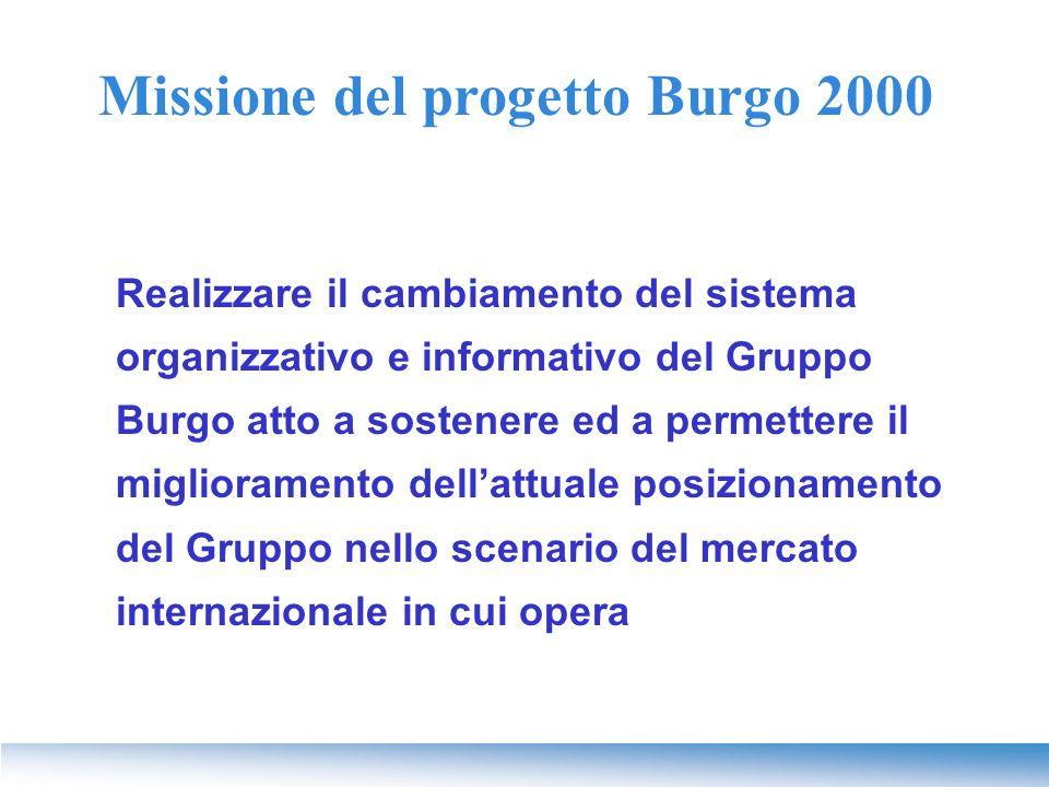 Obiettivi del progetto Burgo 2000  Riorganizzare il Gruppo in un'ottica di processo  Utilizzare un pacchetto gestionale portante acquisito sul mercato  Adottare un approccio congiunto (riorganizzazione e soluzione informativa)