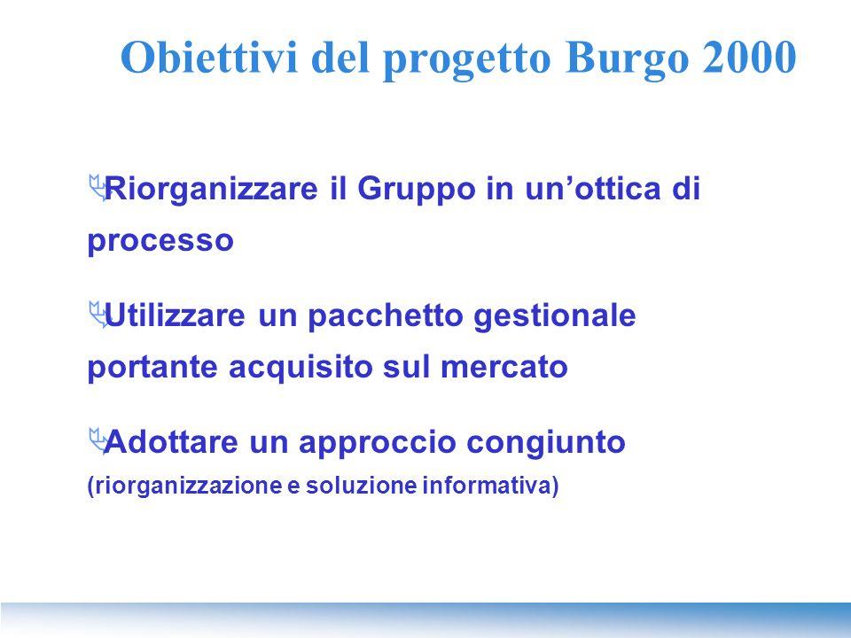 Obiettivi del progetto Burgo 2000  Riorganizzare il Gruppo in un'ottica di processo  Utilizzare un pacchetto gestionale portante acquisito sul merca