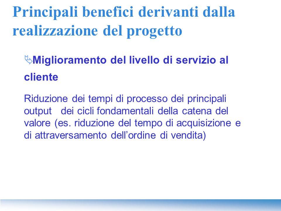 Principali benefici derivanti dalla realizzazione del progetto  Miglioramento del livello di servizio al cliente Riduzione dei tempi di processo dei