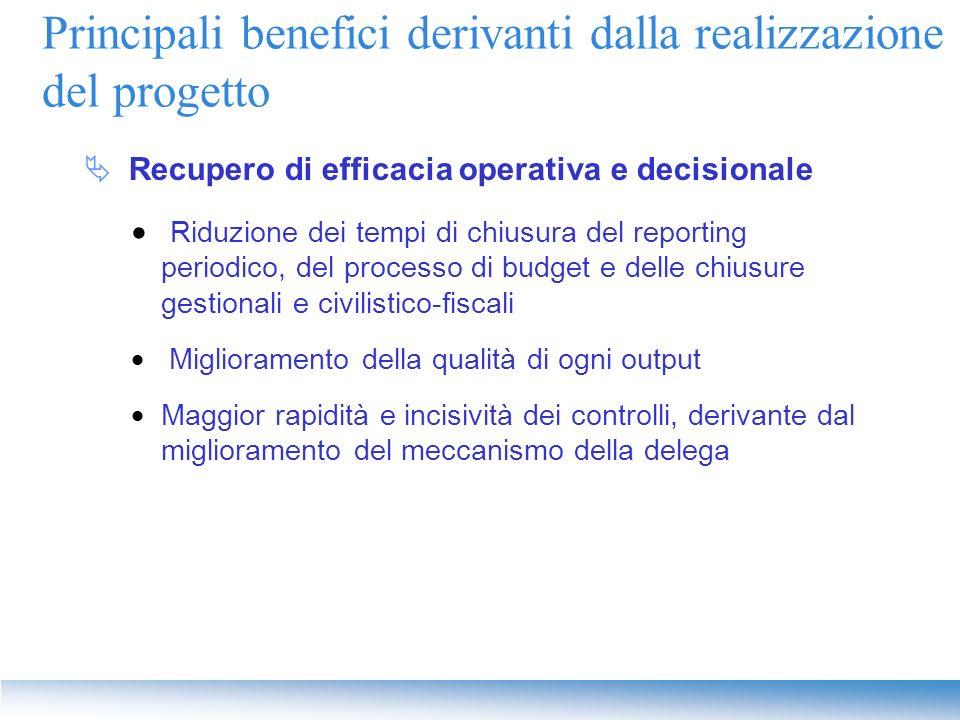 Principali benefici derivanti dalla realizzazione del progetto  Recupero di efficacia operativa e decisionale  Riduzione dei tempi di chiusura del r
