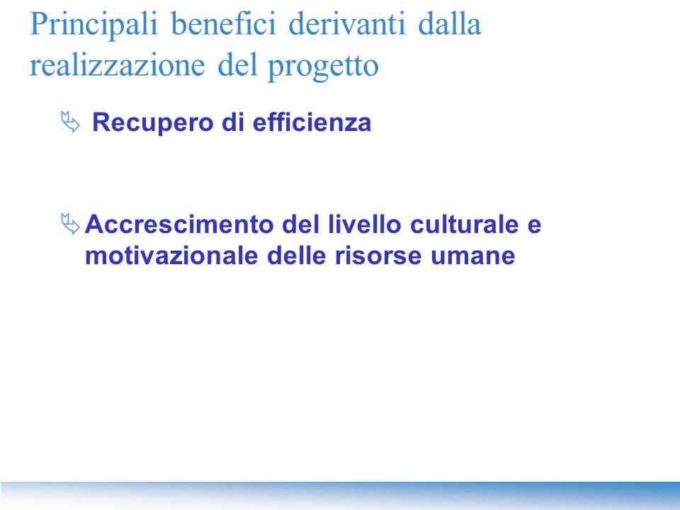 Principali benefici derivanti dalla realizzazione del progetto  Recupero di efficienza  Accrescimento del livello culturale e motivazionale delle ri