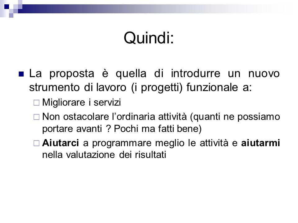 Quindi: La proposta è quella di introdurre un nuovo strumento di lavoro (i progetti) funzionale a:  Migliorare i servizi  Non ostacolare l'ordinaria attività (quanti ne possiamo portare avanti .