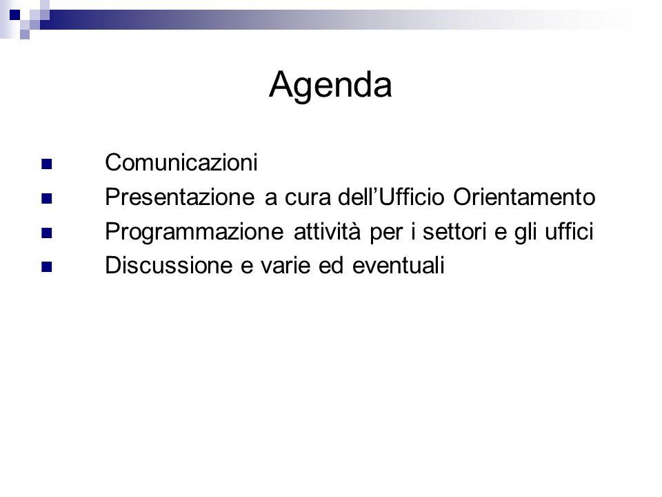 Agenda Comunicazioni Presentazione a cura dell'Ufficio Orientamento Programmazione attività per i settori e gli uffici Discussione e varie ed eventuali