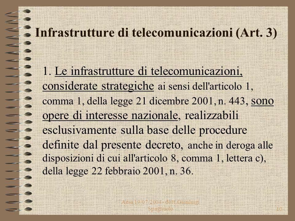 Aesa 19/07/2004 - dott. Gianluigi Spagnuolo9 Obiettivi (Art. 1) i) favorire una adeguata diffusione delle infrastrutture di telecomunicazione sull'int