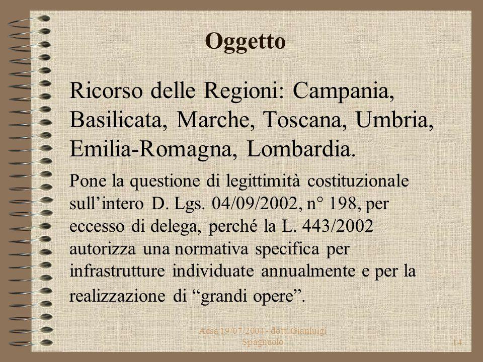 Aesa 19/07/2004 - dott. Gianluigi Spagnuolo13 Oggetto Ricorso delle Regioni: Marche, Toscana, Umbria, Emilia-Romagna, e Provincia autonoma di Trento.