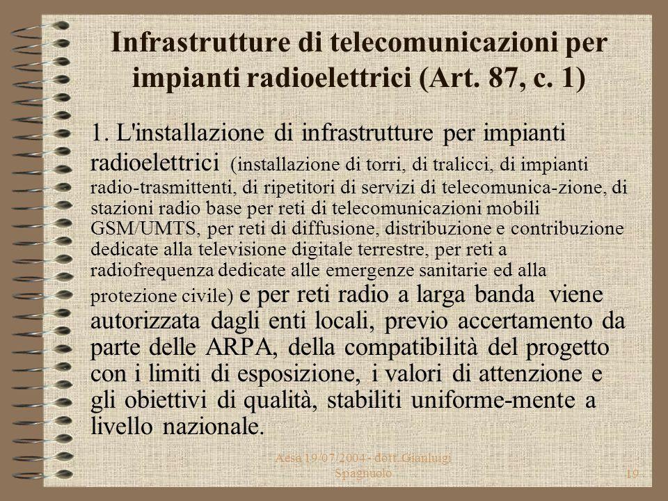 Aesa 19/07/2004 - dott. Gianluigi Spagnuolo18 Infrastrutture di telecomunicazioni (art. 86) 1. Le infrastrutture di reti pubbliche di comunicazione so