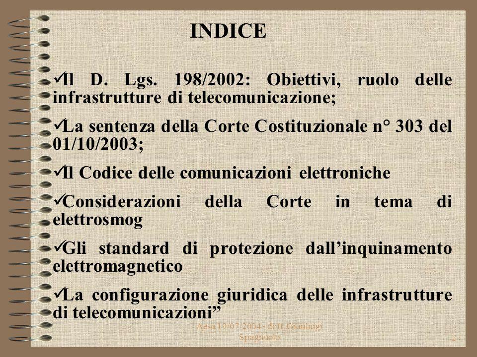 Aesa 19/07/2004 - dott.Gianluigi Spagnuolo2 INDICE Il D.