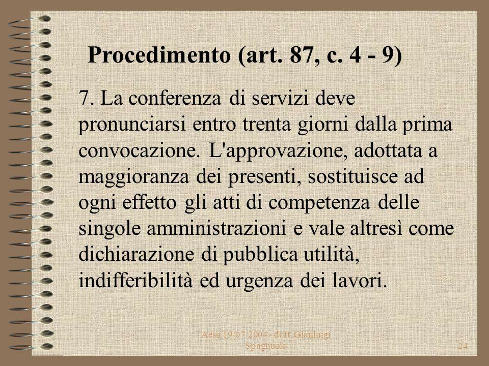 Aesa 19/07/2004 - dott. Gianluigi Spagnuolo23 6. Nel caso una amministrazione interessata abbia espresso motivato dissenso, il responsabile del proced